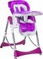 Krzesełko Do Karmienia CARETERO Bistro Purple